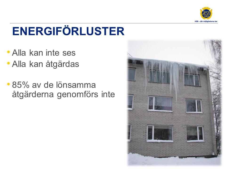 VILKET KOSTAR MEST? Exempel från Linköping Torka 6 kg tvätt i torktumlare eller duscha 115 minuter