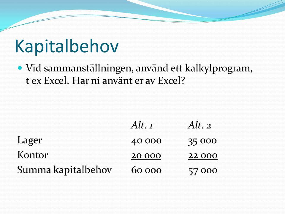 Kapitalbehov Vid sammanställningen, använd ett kalkylprogram, t ex Excel.