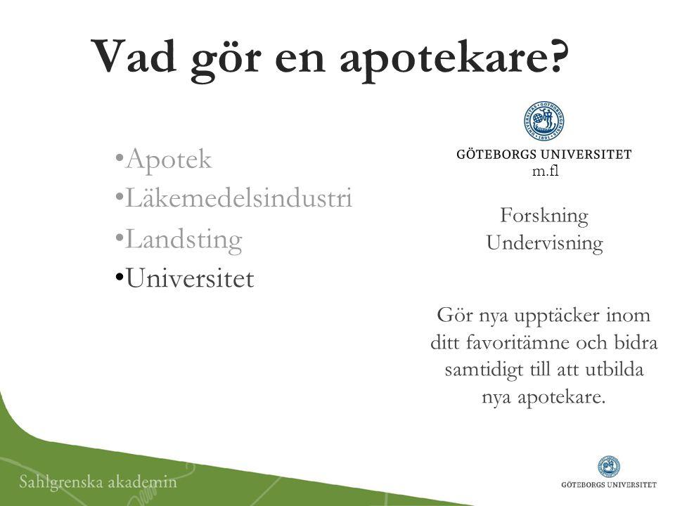 Länkar www.dagensapotek.sewww.dagensapotek.se – Nyheter inom apoteksvärlden www.svenskfarmaci.sewww.svenskfarmaci.se – Liknande sida som Dagens Apotek.