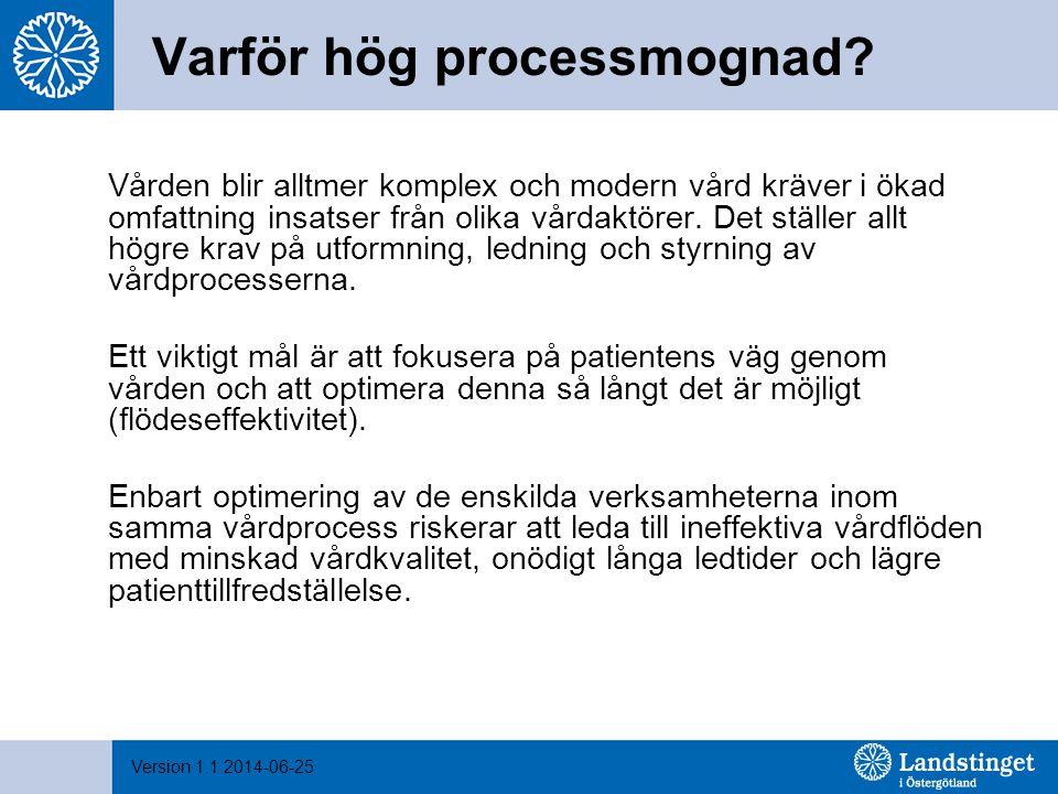 Version 1.1 2014-06-25 Varför hög processmognad? Vården blir alltmer komplex och modern vård kräver i ökad omfattning insatser från olika vårdaktörer.