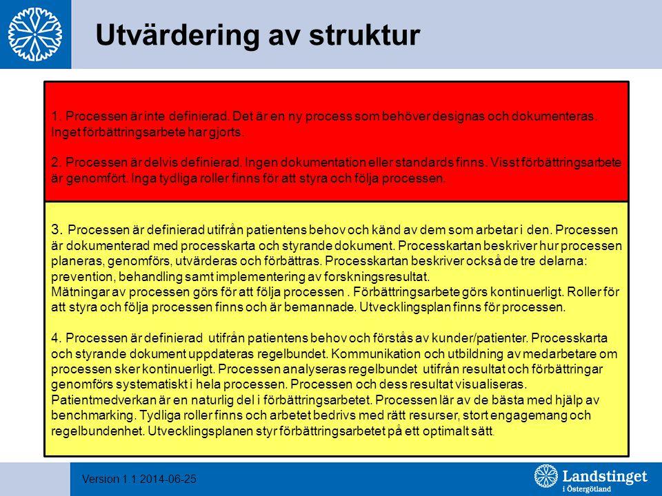 Version 1.1 2014-06-25 Utvärdering av struktur 1. Processen är inte definierad. Det är en ny process som behöver designas och dokumenteras. Inget förb
