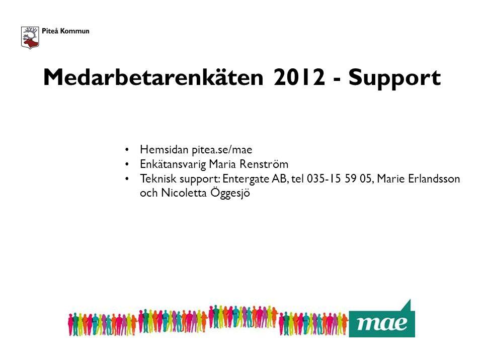 Medarbetarenkäten 2012 - Support Hemsidan pitea.se/mae Enkätansvarig Maria Renström Teknisk support: Entergate AB, tel 035-15 59 05, Marie Erlandsson