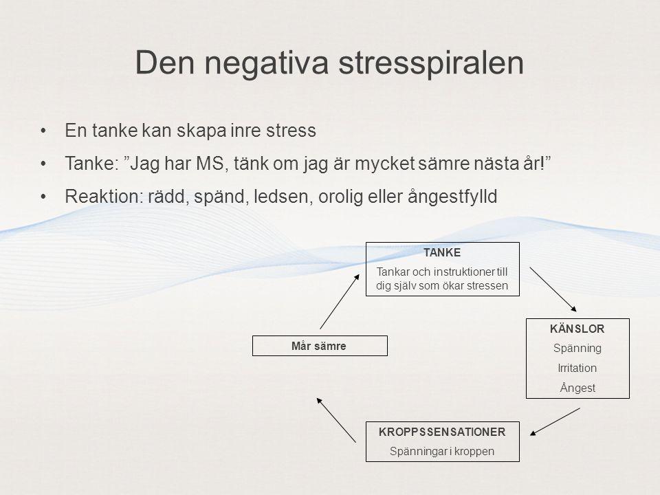 """Den negativa stresspiralen En tanke kan skapa inre stress Tanke: """"Jag har MS, tänk om jag är mycket sämre nästa år!"""" Reaktion: rädd, spänd, ledsen, or"""