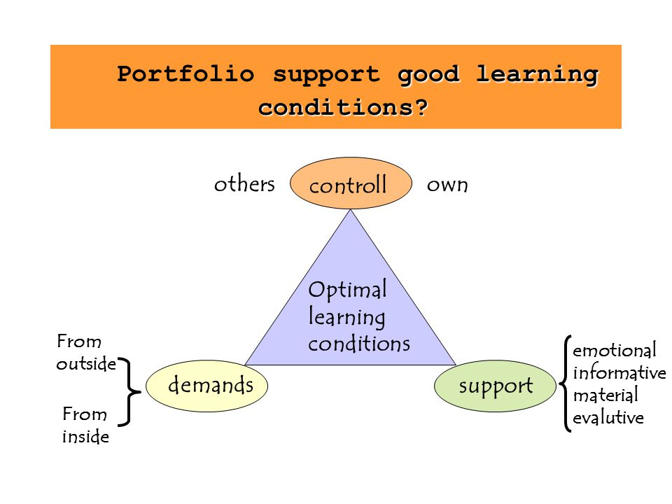 good learning conditions? Portfolio support good learning conditions? demands controll support From outside From inside othersown emotional informativ