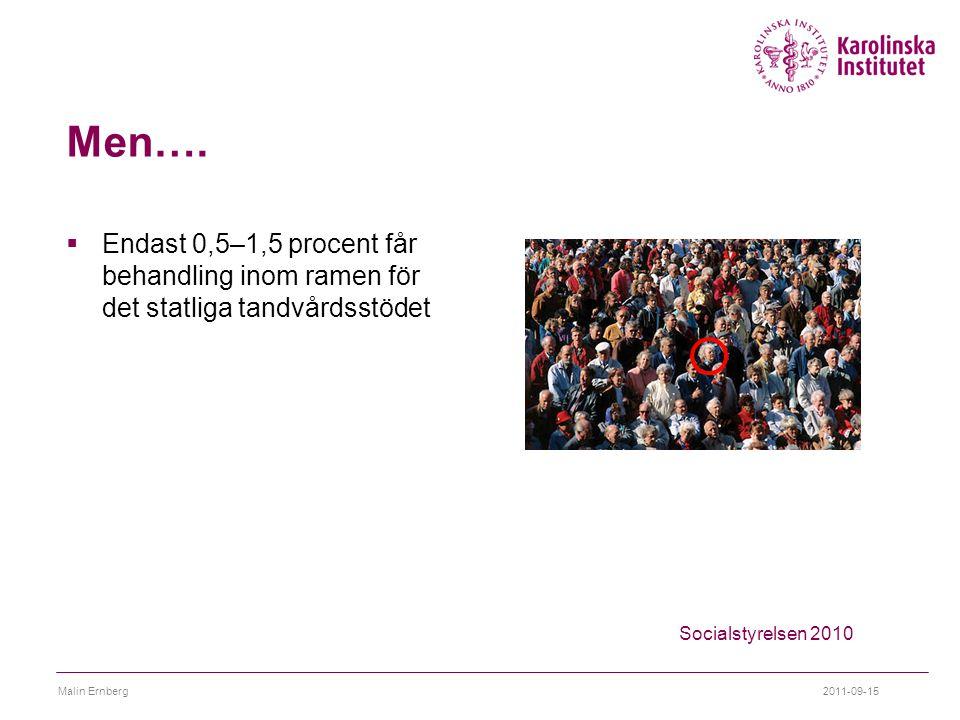 Men….  Endast 0,5–1,5 procent får behandling inom ramen för det statliga tandvårdsstödet 2011-09-15Malin Ernberg Socialstyrelsen 2010