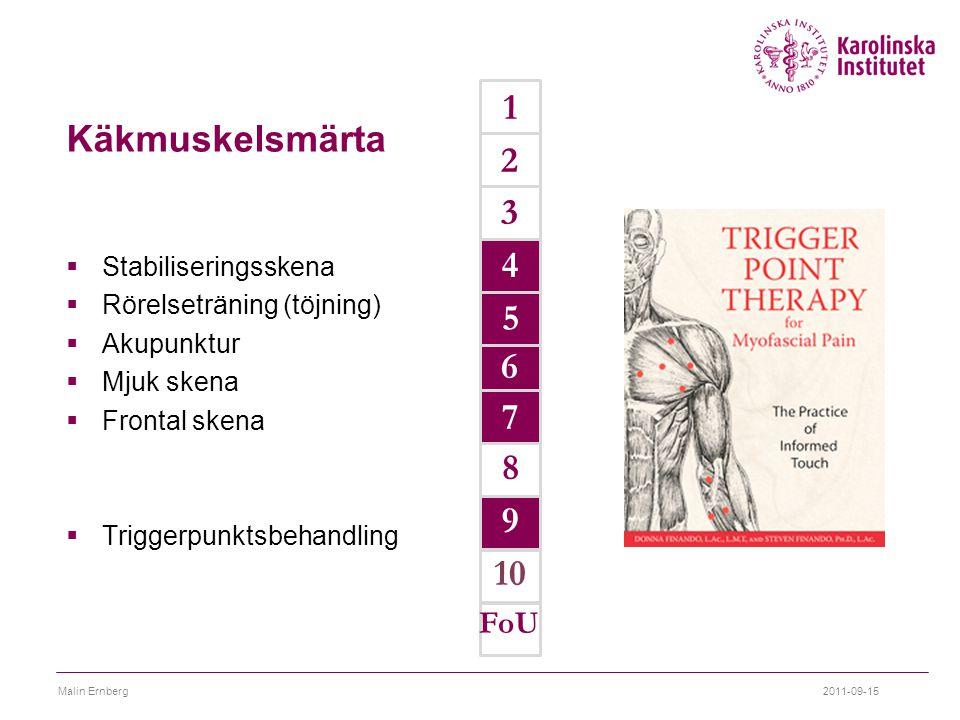 Käkmuskelsmärta  Stabiliseringsskena  Rörelseträning (töjning)  Akupunktur  Mjuk skena  Frontal skena  Triggerpunktsbehandling FoU 9 7 6 1 2 3 4