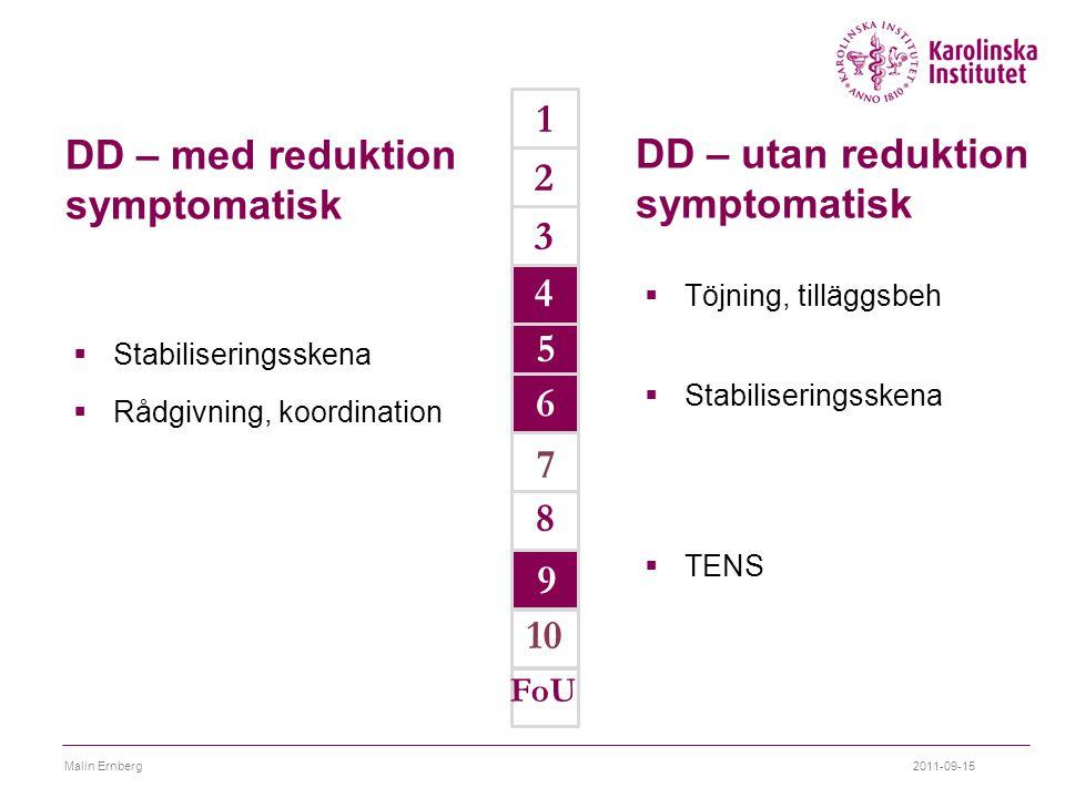 DD – utan reduktion symptomatisk  Töjning, tilläggsbeh  Stabiliseringsskena  TENS 2011-09-15Malin Ernberg 1 9 7 6 2 3 4 5 8 10 FoU 4 6 DD – med red