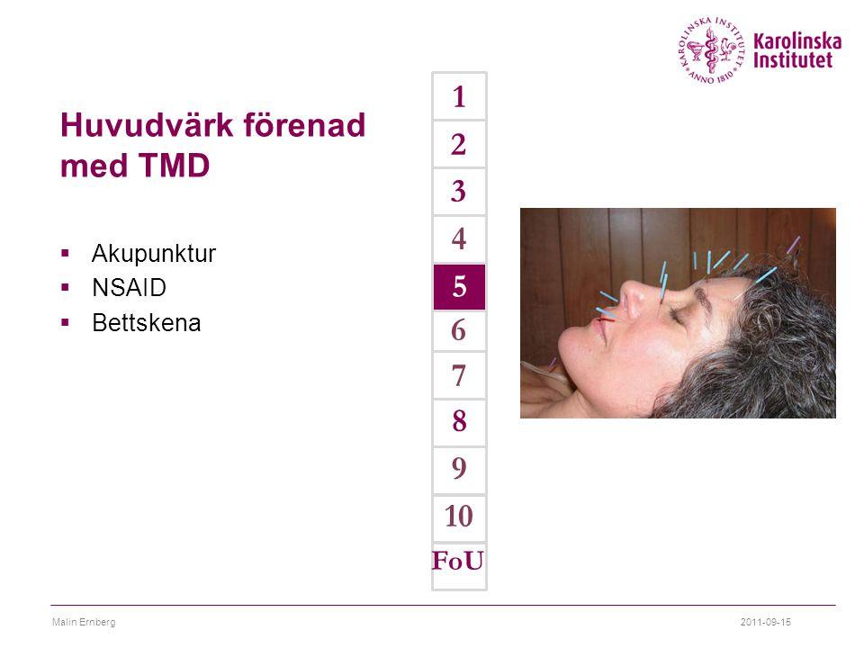 Huvudvärk förenad med TMD  Akupunktur  NSAID  Bettskena FoU 9 7 6 1 2 3 4 5 8 10 2011-09-15Malin Ernberg