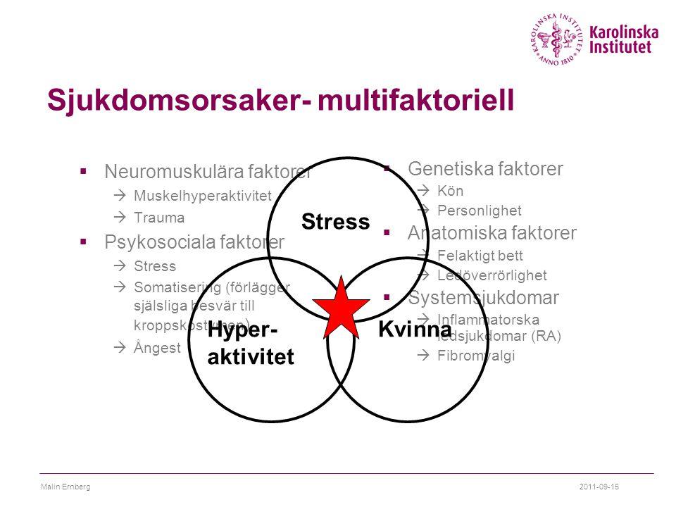 2011-09-15Malin Ernberg Sjukdomsorsaker- multifaktoriell  Neuromuskulära faktorer  Muskelhyperaktivitet  Trauma  Psykosociala faktorer  Stress 
