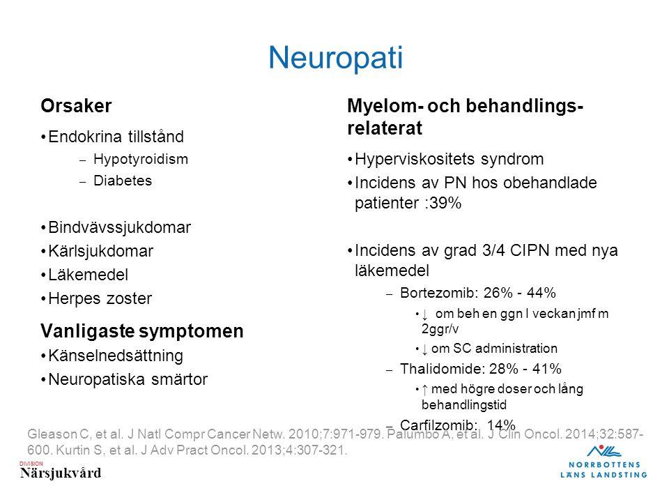 DIVISION Närsjukvård Neuropati Orsaker Endokrina tillstånd – Hypotyroidism – Diabetes Bindvävssjukdomar Kärlsjukdomar Läkemedel Herpes zoster Vanligas