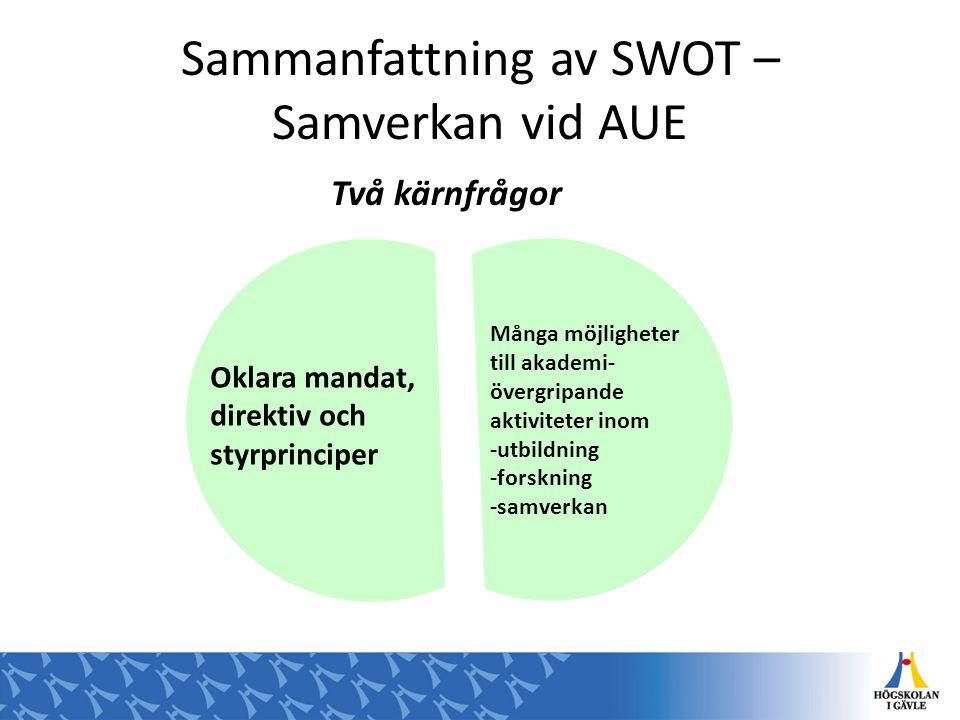 Sammanfattning av SWOT – Samverkan vid AUE Två kärnfrågor Oklara mandat, direktiv och styrprinciper Många möjligheter till akademi- övergripande aktiviteter inom -utbildning -forskning -samverkan