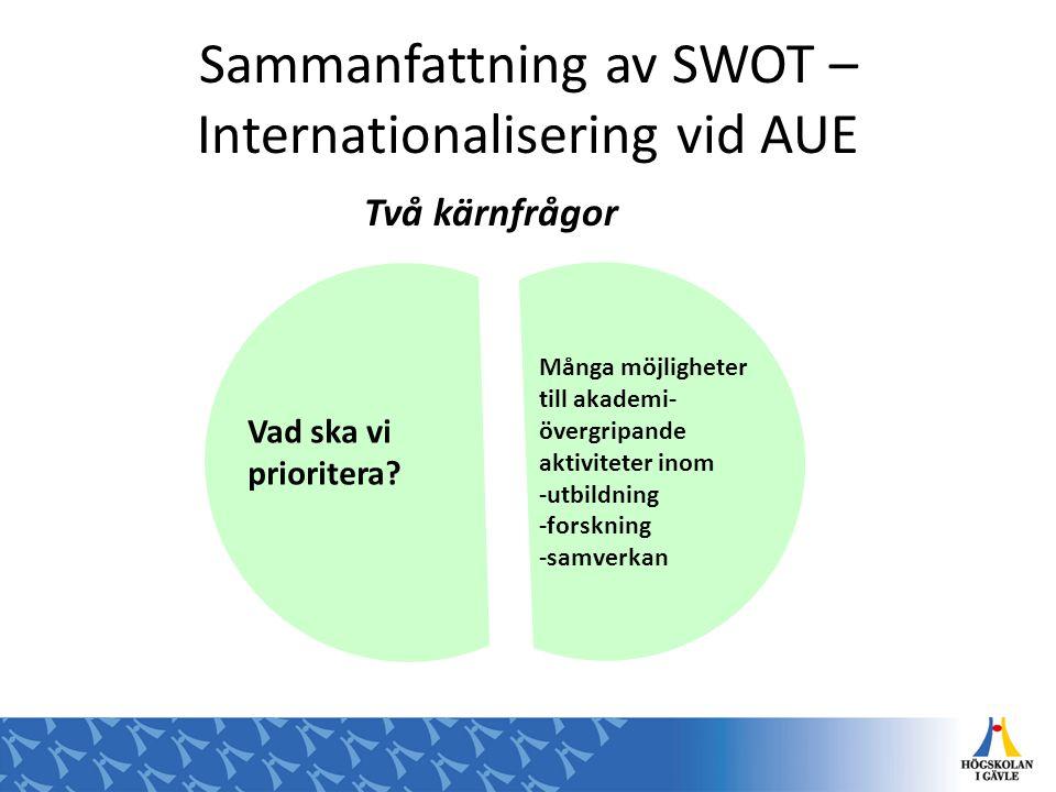 Sammanfattning av SWOT – Internationalisering vid AUE Två kärnfrågor Vad ska vi prioritera.