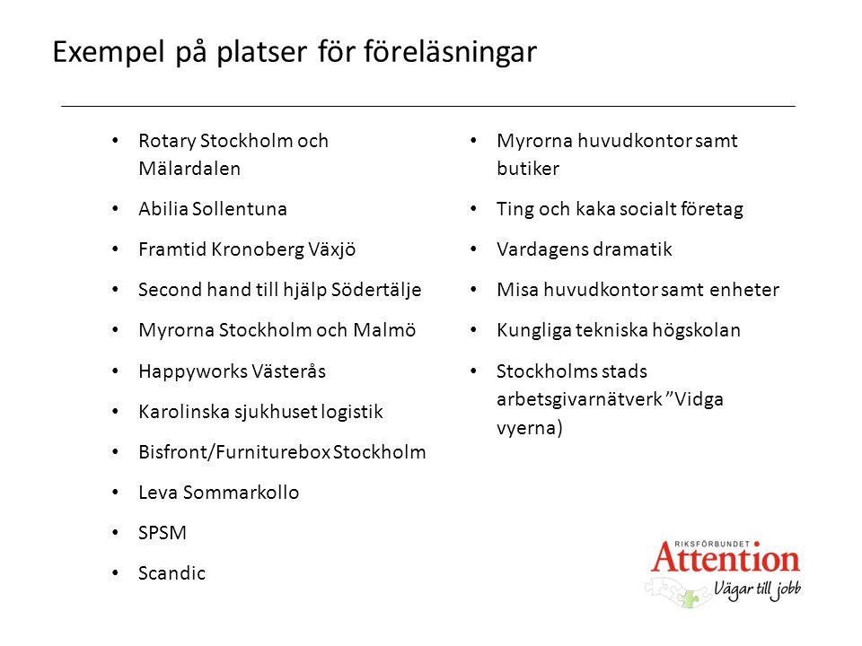 Exempel på platser för föreläsningar Rotary Stockholm och Mälardalen Abilia Sollentuna Framtid Kronoberg Växjö Second hand till hjälp Södertälje Myror