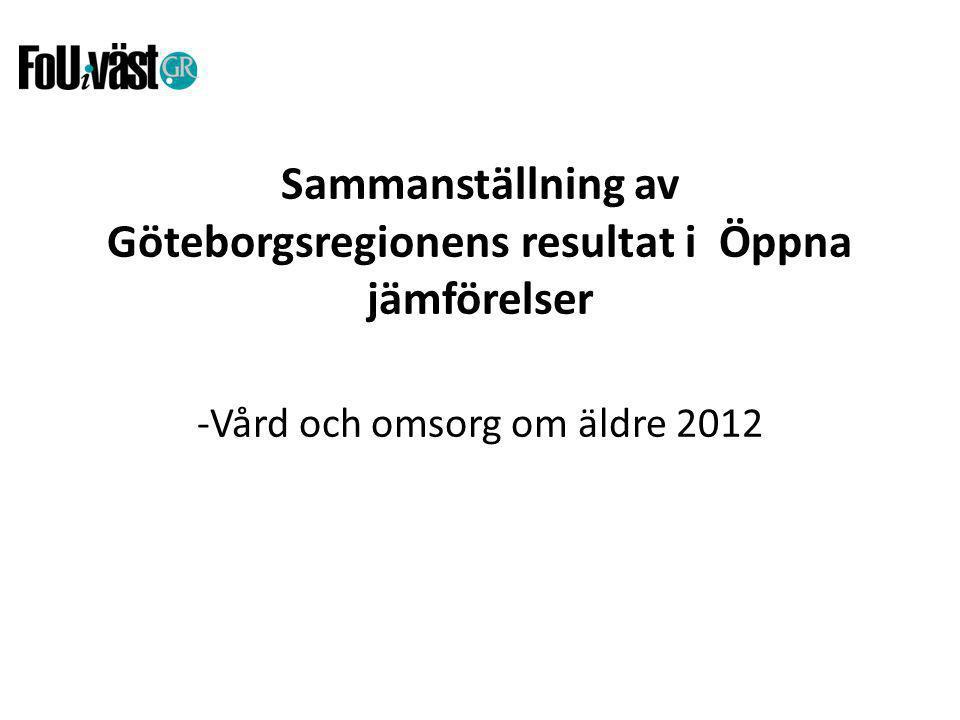 Sammanställning av Göteborgsregionens resultat i Öppna jämförelser -Vård och omsorg om äldre 2012