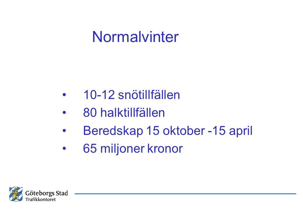 Normalvinter 10-12 snötillfällen 80 halktillfällen Beredskap 15 oktober -15 april 65 miljoner kronor
