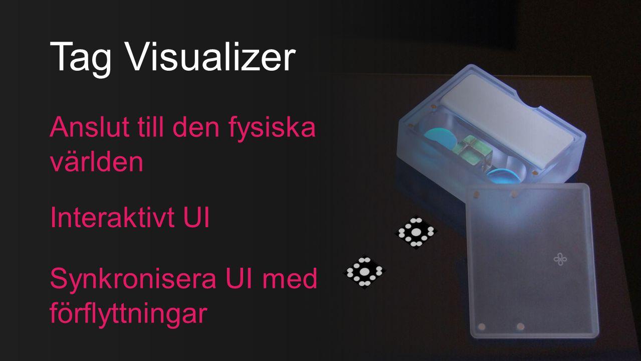 Tag Visualizer Anslut till den fysiska världen Interaktivt UI Synkronisera UI med förflyttningar
