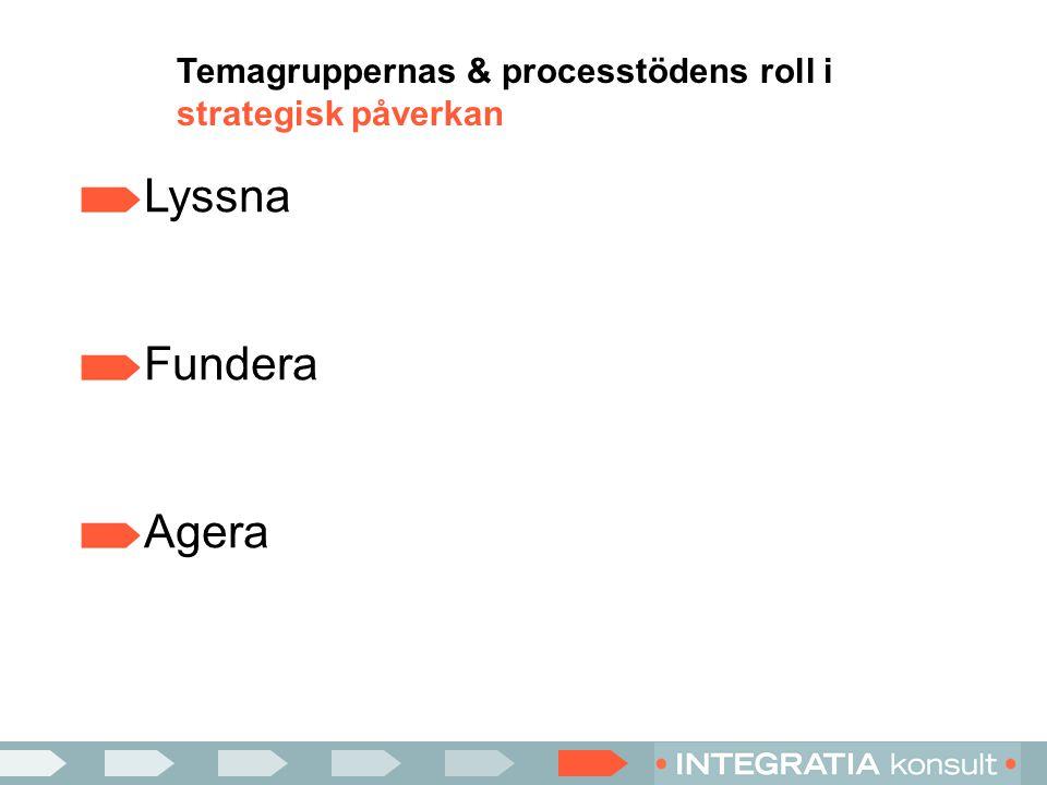 Temagruppernas & processtödens roll i strategisk påverkan Lyssna Fundera Agera