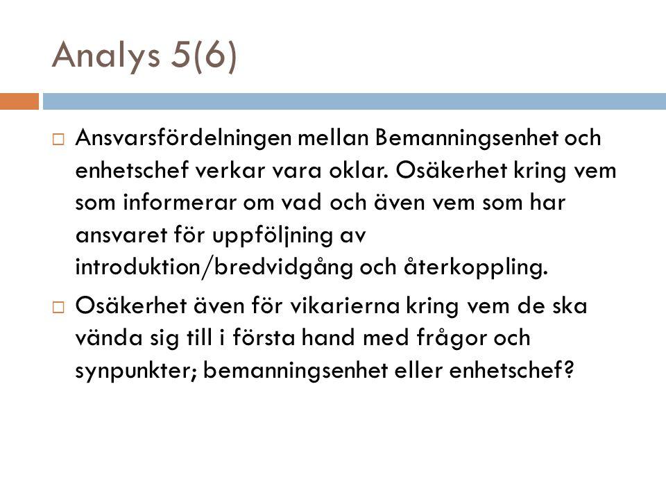 Analys 5(6)  Ansvarsfördelningen mellan Bemanningsenhet och enhetschef verkar vara oklar. Osäkerhet kring vem som informerar om vad och även vem som