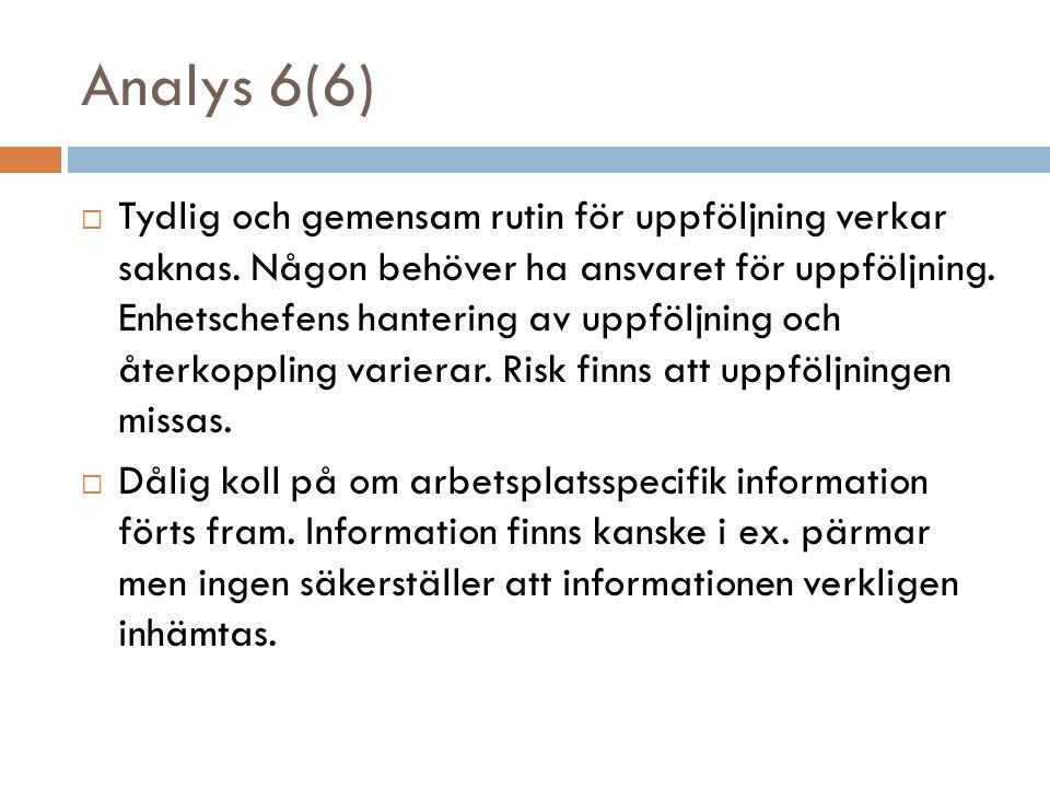 Analys 6(6)  Tydlig och gemensam rutin för uppföljning verkar saknas. Någon behöver ha ansvaret för uppföljning. Enhetschefens hantering av uppföljni