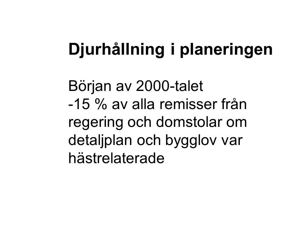 Djurhållning i planeringen Början av 2000-talet -15 % av alla remisser från regering och domstolar om detaljplan och bygglov var hästrelaterade
