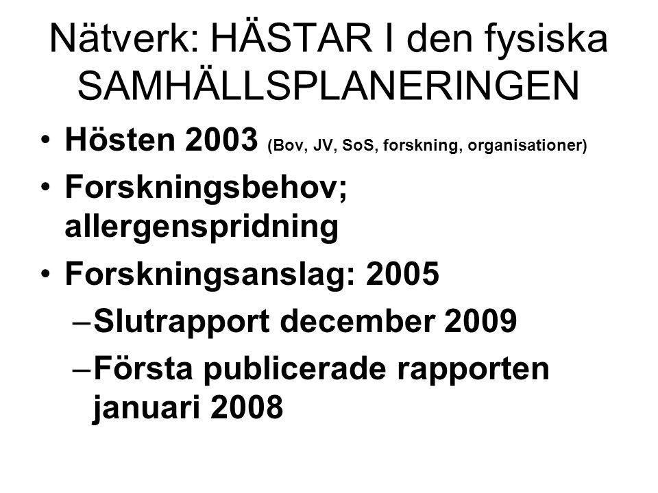 Nätverk: HÄSTAR I den fysiska SAMHÄLLSPLANERINGEN Hösten 2003 (Bov, JV, SoS, forskning, organisationer) Forskningsbehov; allergenspridning Forskningsa