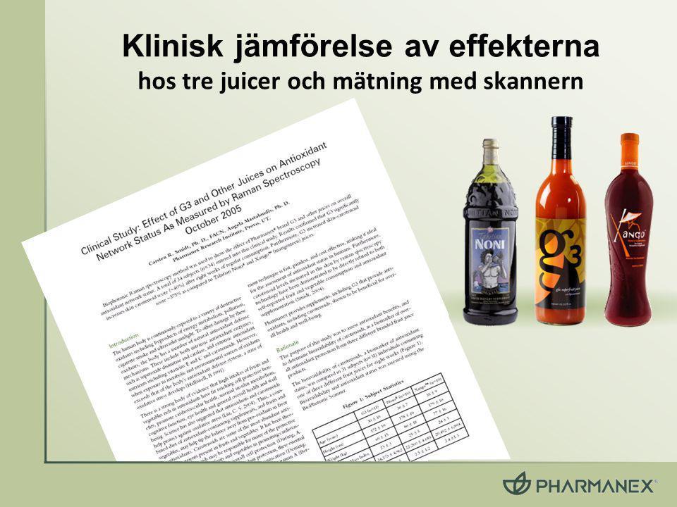 Klinisk jämförelse av effekterna hos tre juicer och mätning med skannern