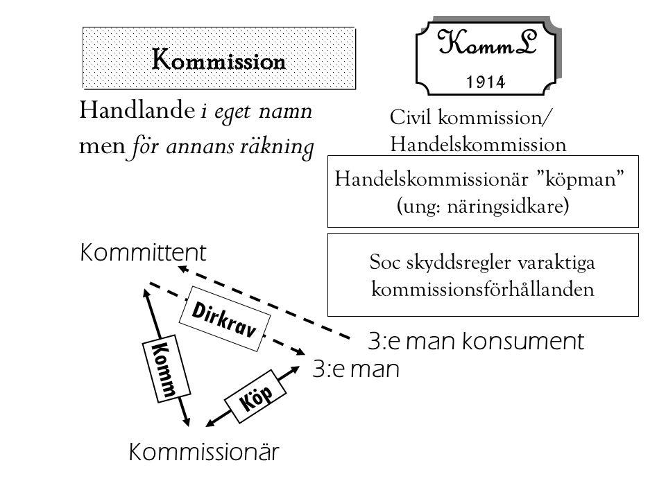 KommL 1914 Handlande i eget namn men för annans räkning 3:e man Kommittent Kommissionär Komm Köp Kommission Dirkrav Civil kommission/ Handelskommissio