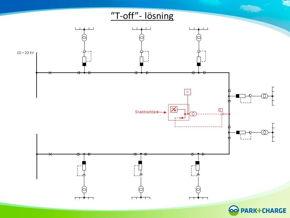 10 – 20 kV T-off - lösning ~ M I> Snabbladdare