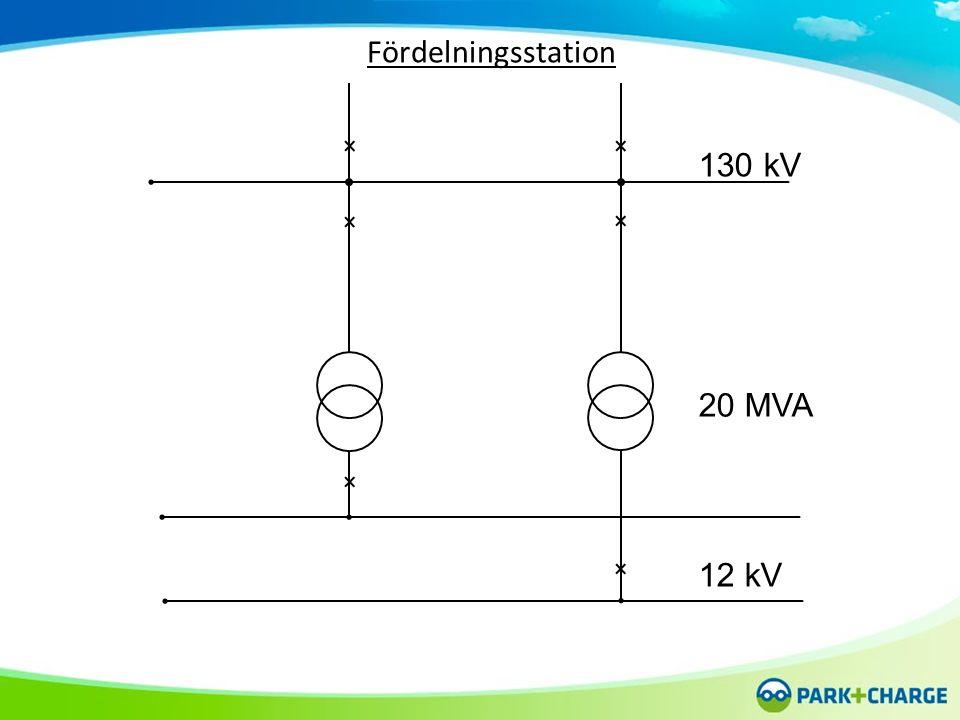 Fördelningsstation 130 kV 12 kV 20 MVA