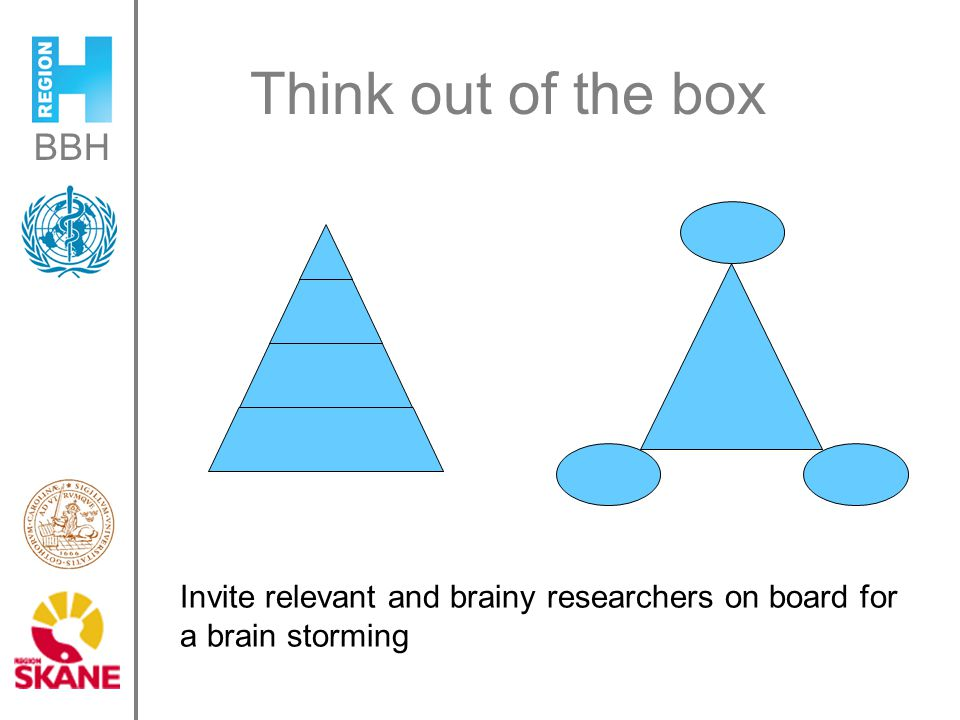 BBH Think out of the box Invite relevant and brainy researchers on board for a brain storming