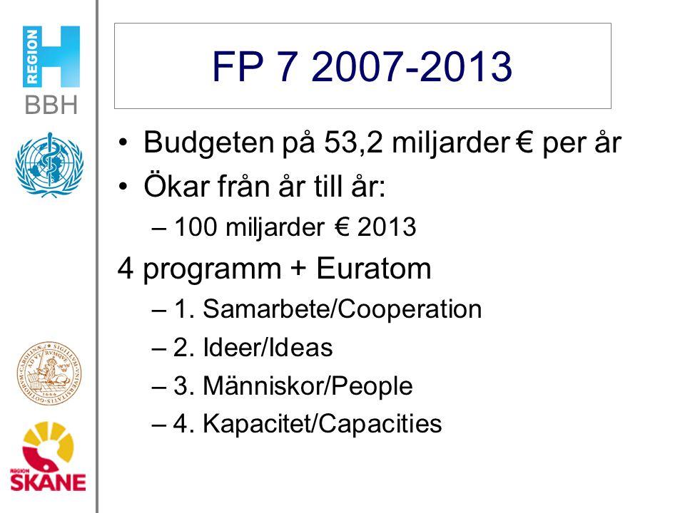 BBH FP 7 2007-2013 Budgeten på 53,2 miljarder € per år Ökar från år till år: –100 miljarder € 2013 4 programm + Euratom –1.