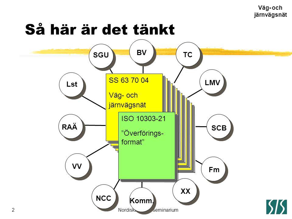 2Nordiskt NVDB-seminarium Väg- och järnvägsnät SS 63 70 04 Väg- och järnvägsnät SS 63 70 04 Väg- och järnvägsnät SS 63 70 04 Väg- och järnvägsnät SS 6