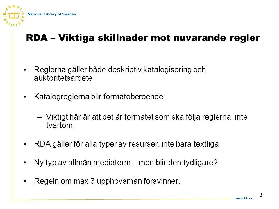 www.kb.se RDA – Vad sker i Sverige nu.