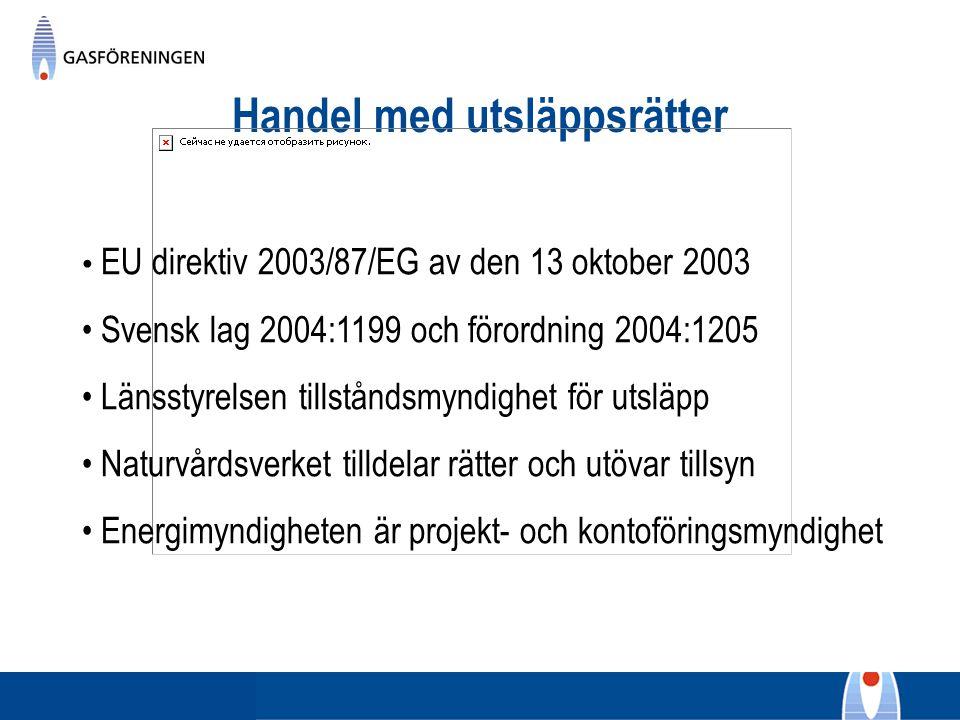 Handel med utsläppsrätter EU direktiv 2003/87/EG av den 13 oktober 2003 Svensk lag 2004:1199 och förordning 2004:1205 Länsstyrelsen tillståndsmyndighe