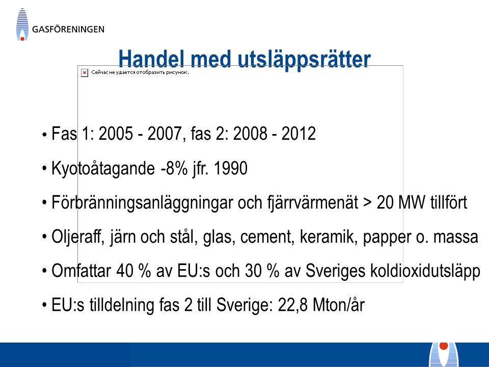 Handel med utsläppsrätter Fas 1: 2005 - 2007, fas 2: 2008 - 2012 Kyotoåtagande -8% jfr. 1990 Förbränningsanläggningar och fjärrvärmenät > 20 MW tillfö