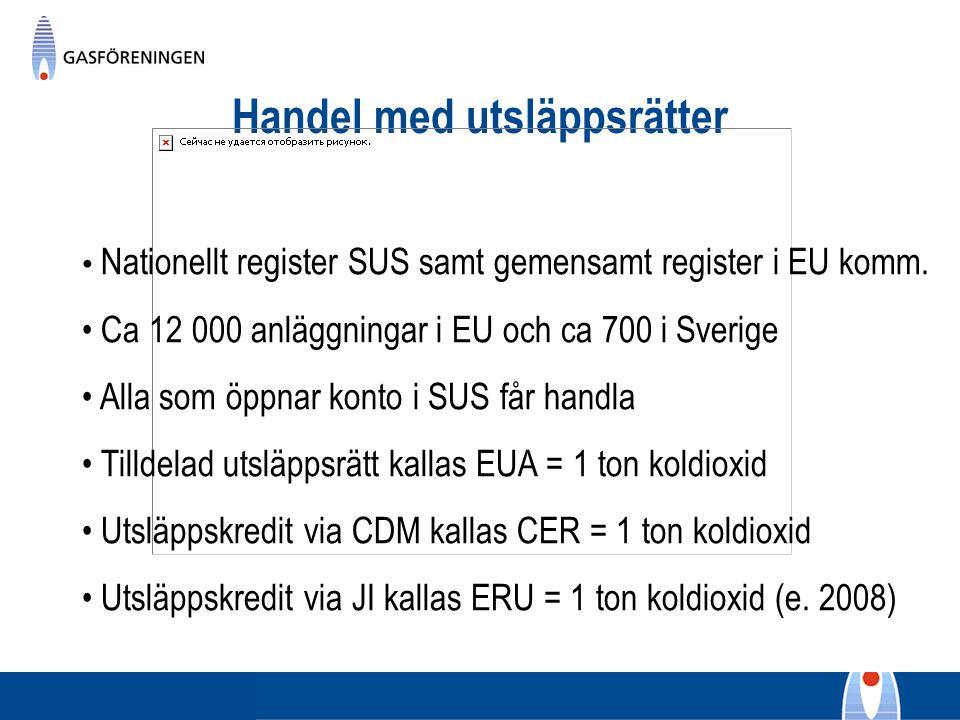 Handel med utsläppsrätter Nationellt register SUS samt gemensamt register i EU komm. Ca 12 000 anläggningar i EU och ca 700 i Sverige Alla som öppnar