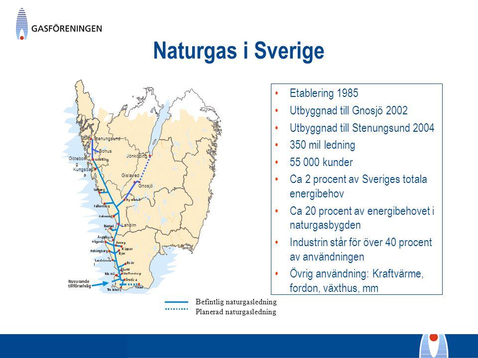 Naturgas i Sverige Etablering 1985 Utbyggnad till Gnosjö 2002 Utbyggnad till Stenungsund 2004 350 mil ledning 55 000 kunder Ca 2 procent av Sveriges t