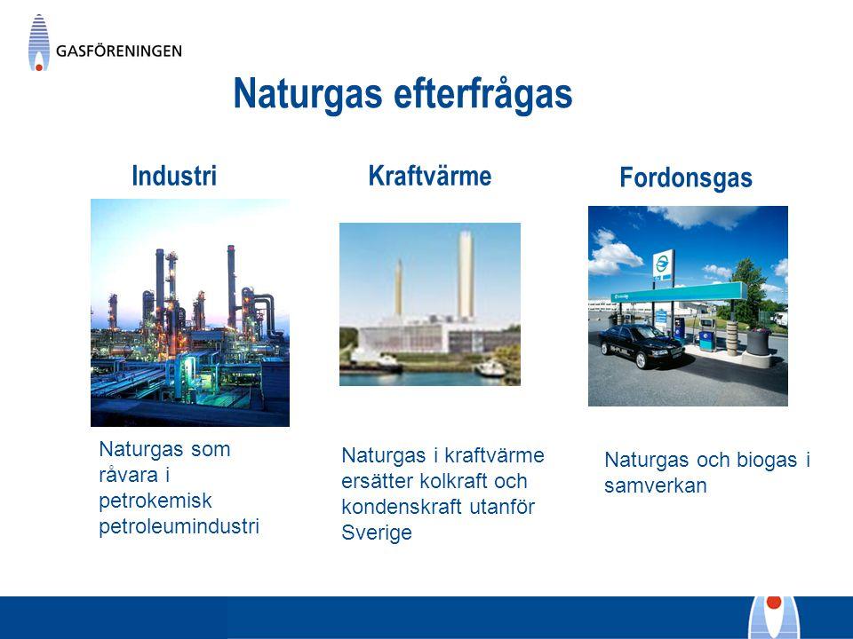 Naturgas efterfrågas Kraftvärme Naturgas i kraftvärme ersätter kolkraft och kondenskraft utanför Sverige Fordonsgas Naturgas och biogas i samverkan In