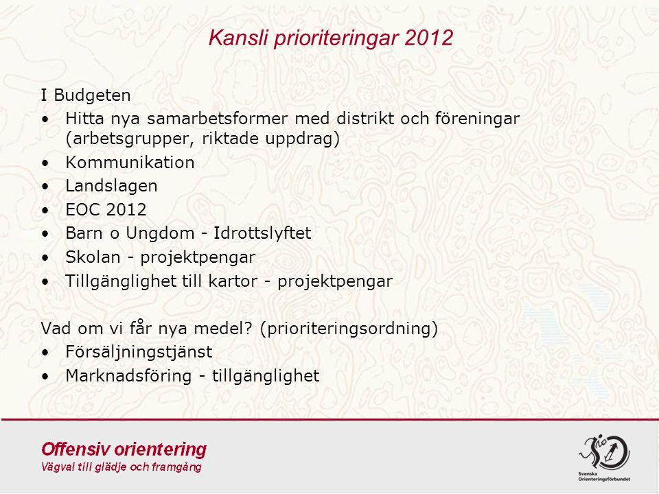 Kansli prioriteringar 2012 I Budgeten Hitta nya samarbetsformer med distrikt och föreningar (arbetsgrupper, riktade uppdrag) Kommunikation Landslagen