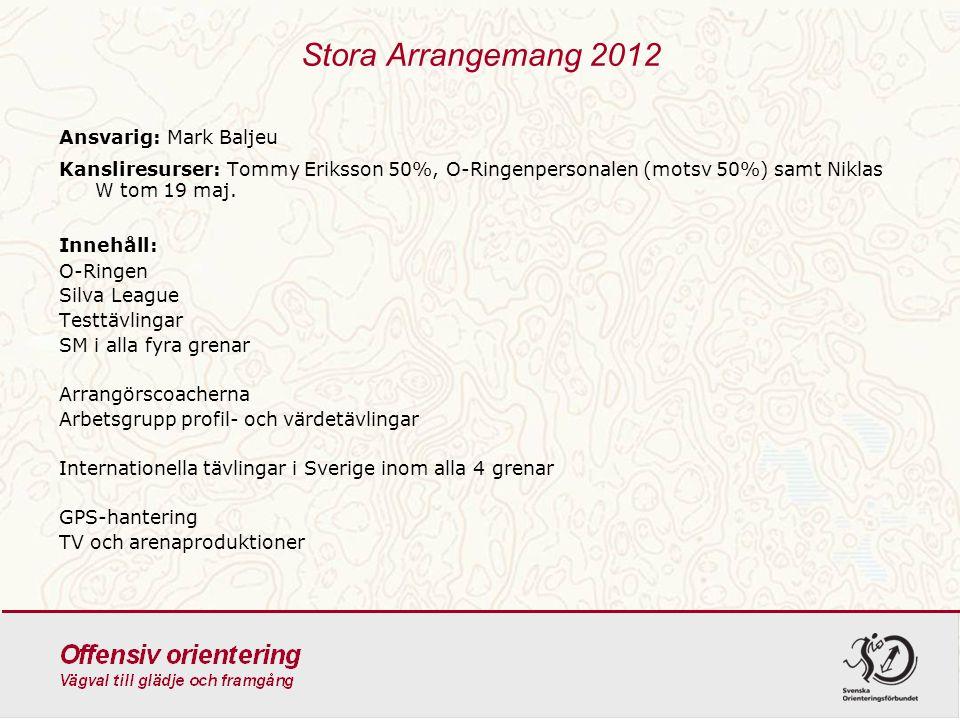 Stora Arrangemang 2012 Ansvarig: Mark Baljeu Kansliresurser: Tommy Eriksson 50%, O-Ringenpersonalen (motsv 50%) samt Niklas W tom 19 maj. Innehåll: O-