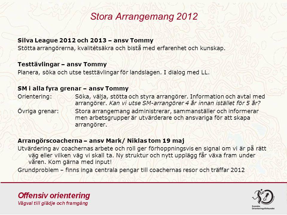 Stora Arrangemang 2012 Silva League 2012 och 2013 – ansv Tommy Stötta arrangörerna, kvalitétsäkra och bistå med erfarenhet och kunskap. Testtävlingar