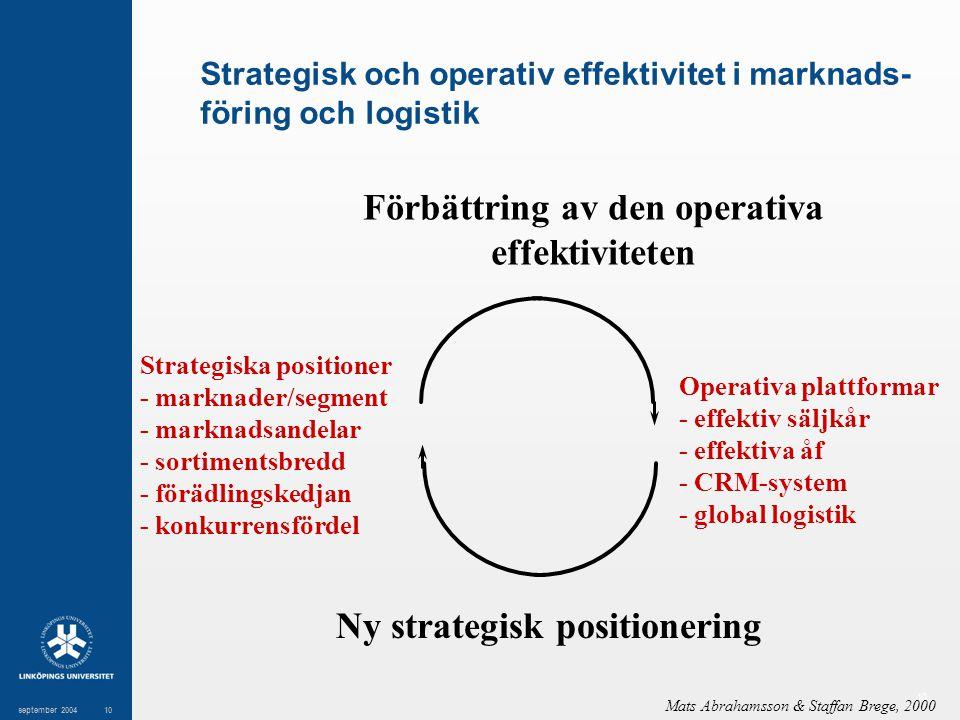 10 september 200410 Förbättring av den operativa effektiviteten Ny strategisk positionering Operativa plattformar - effektiv säljkår - effektiva åf -