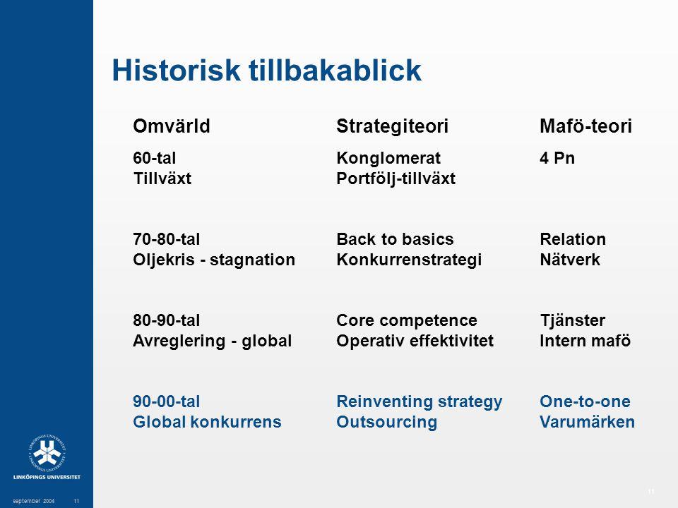 11 september 200411 Historisk tillbakablick OmvärldStrategiteoriMafö-teori 60-tal Konglomerat4 Pn TillväxtPortfölj-tillväxt 70-80-talBack to basicsRel