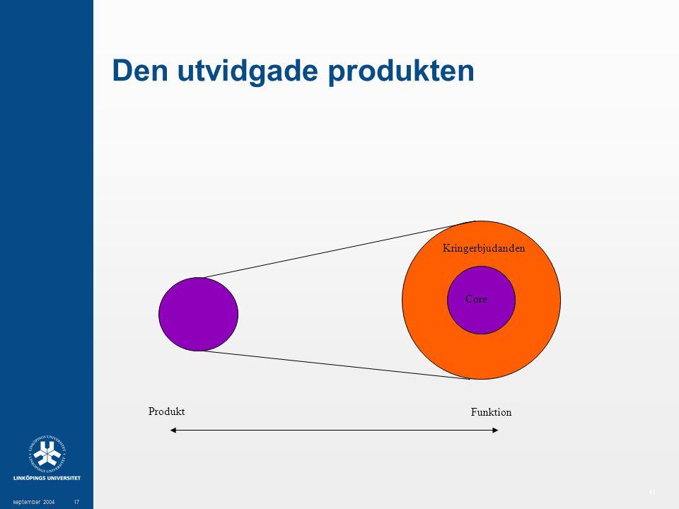 17 september 200417 Den utvidgade produkten Core Kringerbjudanden Produkt Funktion