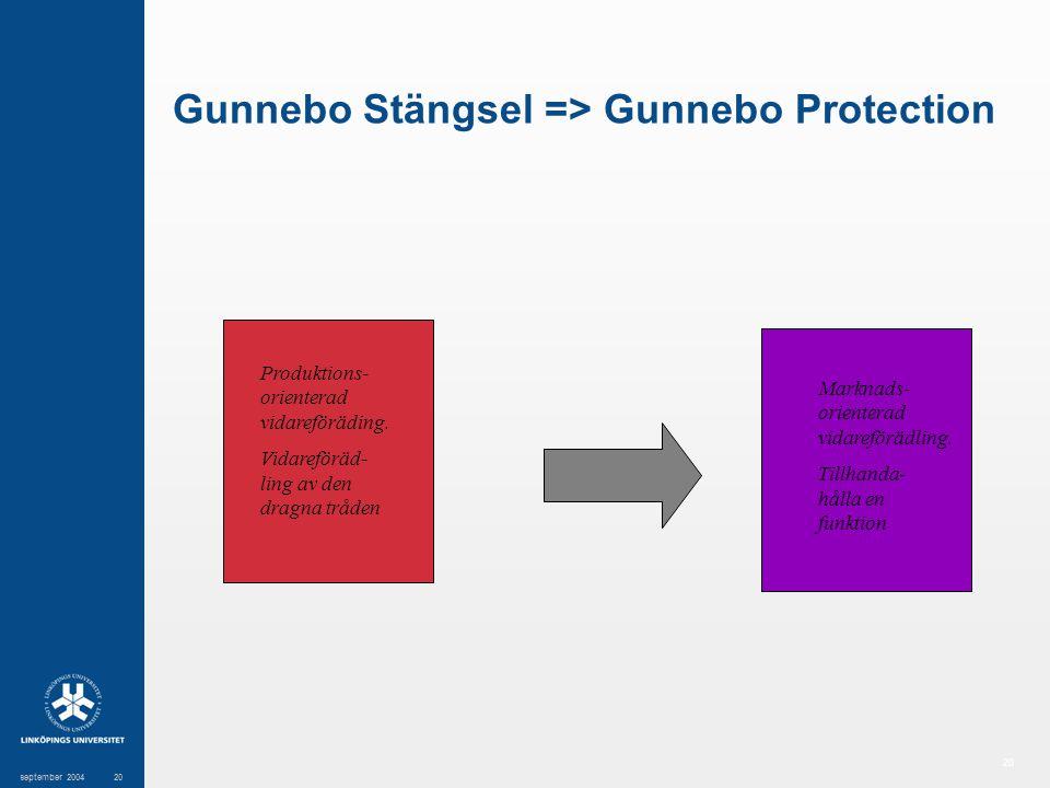 20 september 200420 Gunnebo Stängsel => Gunnebo Protection Produktions- orienterad vidareföräding. Vidareföräd- ling av den dragna tråden Marknads- or