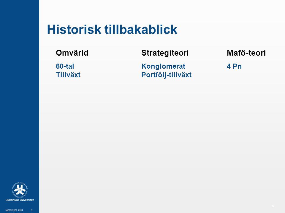 5 september 20045 Historisk tillbakablick OmvärldStrategiteoriMafö-teori 60-tal Konglomerat4 Pn TillväxtPortfölj-tillväxt
