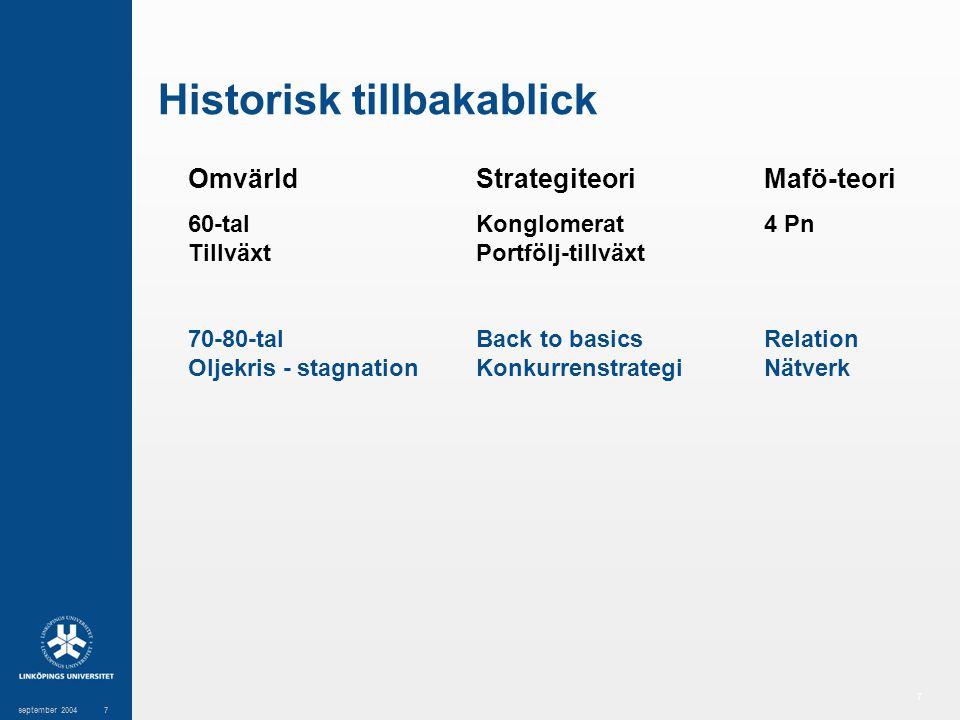 7 september 20047 Historisk tillbakablick OmvärldStrategiteoriMafö-teori 60-tal Konglomerat4 Pn TillväxtPortfölj-tillväxt 70-80-talBack to basicsRelat