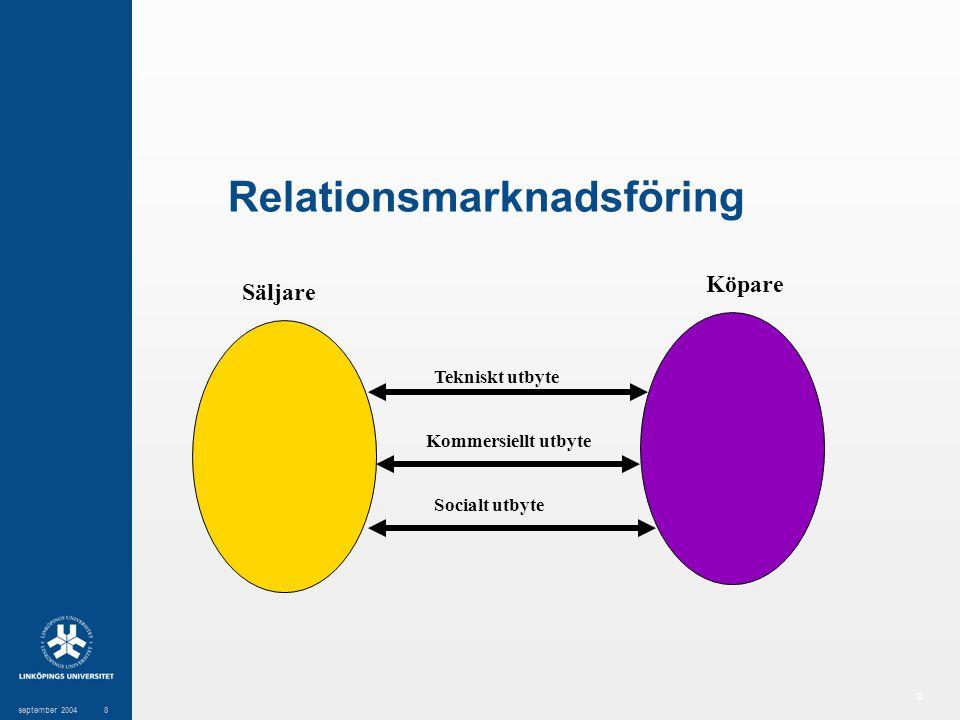 8 september 20048 Relationsmarknadsföring Tekniskt utbyte Kommersiellt utbyte Socialt utbyte Säljare Köpare