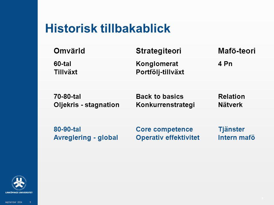 9 september 20049 Historisk tillbakablick OmvärldStrategiteoriMafö-teori 60-tal Konglomerat4 Pn TillväxtPortfölj-tillväxt 70-80-talBack to basicsRelat