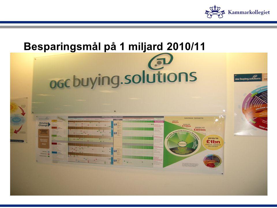Besparingsmål på 1 miljard 2010/11